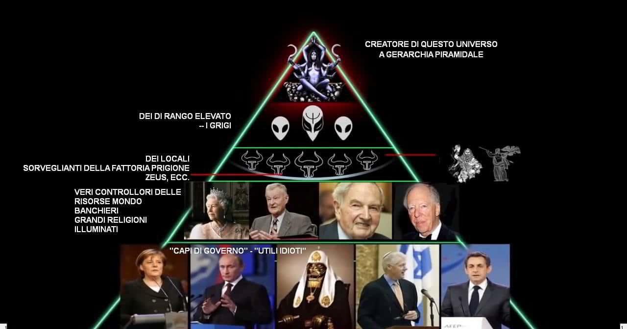 piramide gerarchica del NWO
